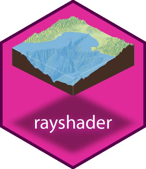 Transform ggplot2 objects into 3D — plot_gg • rayshader