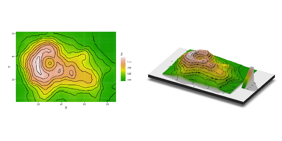 Create and Visualize Hillshaded Maps from Elevation Matrices