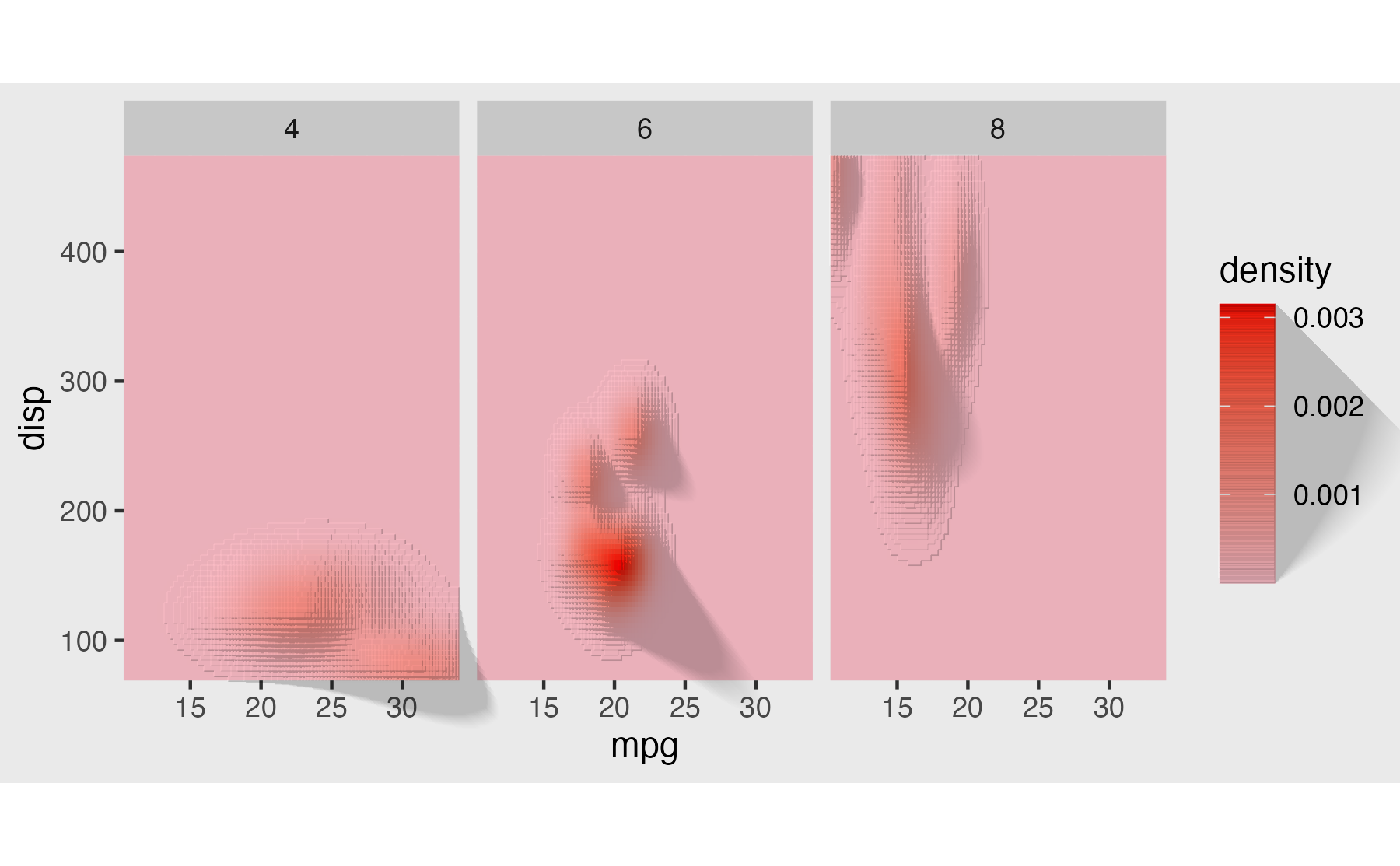 Transform ggplot2 objects into 3D — plot_gg • rayshader